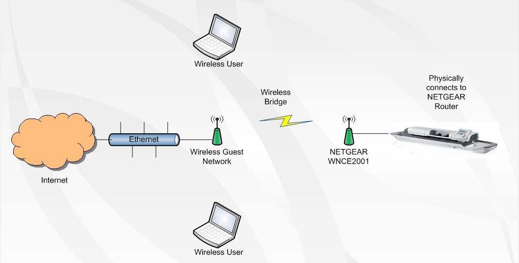 [DIAGRAM_5UK]  Instructions - Connessioni > WiFi Connection Setup - KCMS   Wireless Network Configuration Diagram      Quadient Knowledge Base